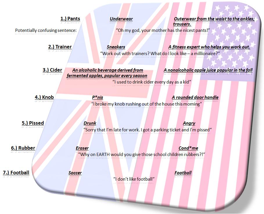 US vs. UK